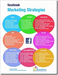 fb-marketing-infographic1a
